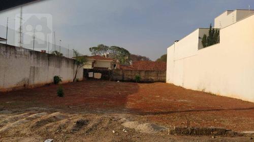 Imagem 1 de 1 de Terreno À Venda, 450 M² Por R$ 450.000,00 - Saudade - Araçatuba/sp - Te0182