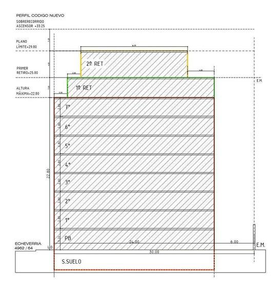 Terreno Para 1500 M2 Vendibles- V. Urquiza