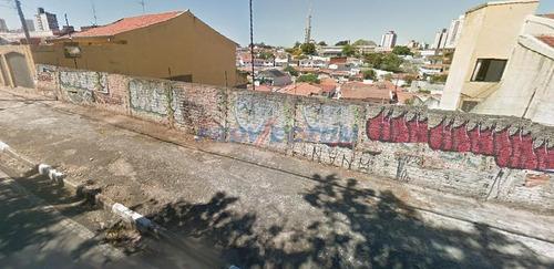 Terreno À Venda Em Jardim Chapadão - Te280104