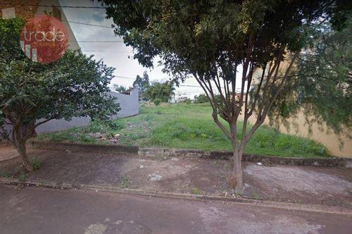 Ponto Para Alugar, 300 M² Por R$ 9.000,00/mês - Alto Da Boa Vista - Ribeirão Preto/sp - Pt0159