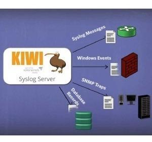 Solarwinds Kiwi Syslog Servidor 9.5.1