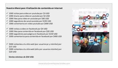 Publicidad Marketing Viral En Redes Sociales