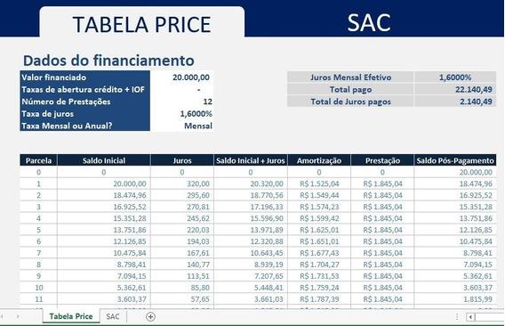 Planilha Simular Empréstimo Financiamento Tabela Price E Sac