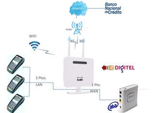 Router Dual Sim 4g Digitel Puntos De Ventas Bnc
