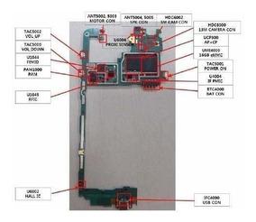 Pacotão De Esquemas E Manuais Eletricos Celulares Samsung