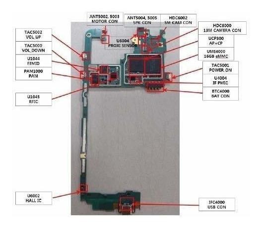 Pacotão De Esquemas/manuais Eletricos P/ Celulares Samsung