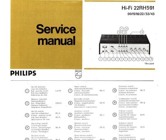 Manual De Serviço Amplificador Philips 22rh591 - Envio Email
