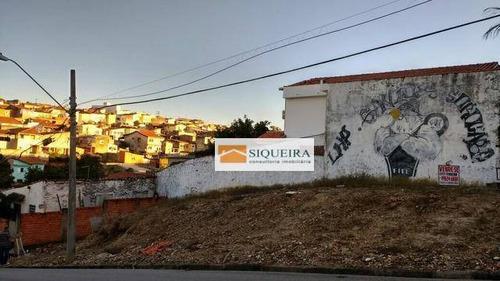 Terreno Residencial À Venda, Jardim Juliana, Sorocaba. - Te0251