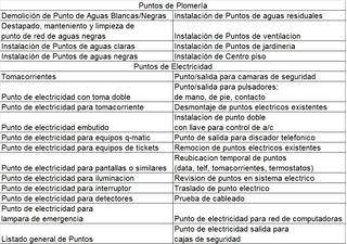 Punto Eléct, Presupuesto Tabulador Mano Obra Agosto 2019
