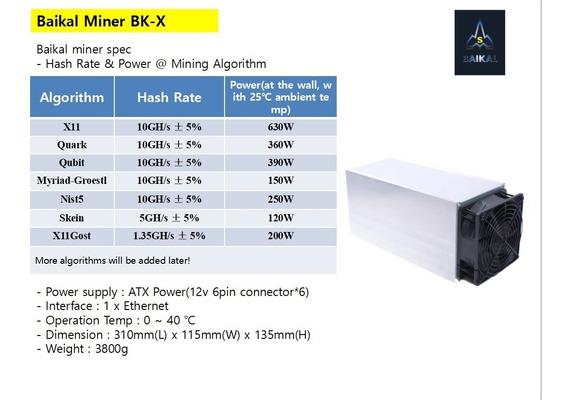 Mineradora Rig Bitcoin Baikal Giant X10 Pronta Entrega