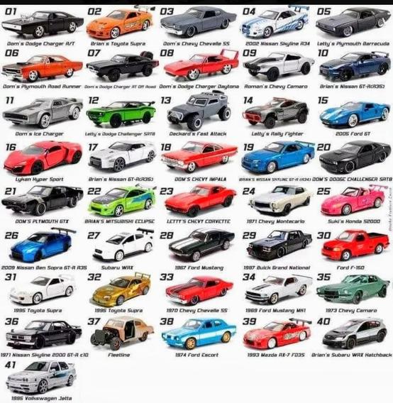 Rapido Y Furioso Autos De Colección 1/32