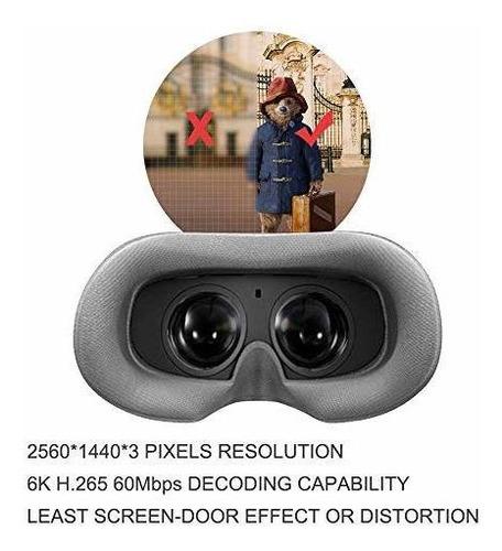 Accesorio Celular Pvr Iris Lente Realidad Virtual