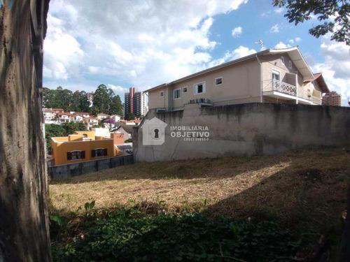 Imagem 1 de 9 de Terreno, Jardim Londrina, São Paulo - R$ 800 Mil, Cod: 4089 - V4089