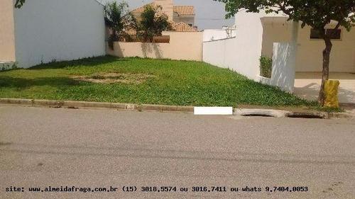 Terreno Para Venda Em Sorocaba, Condomínio Ibiti Royal - 1255_1-737707