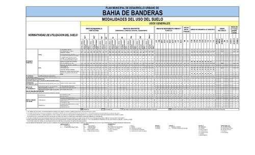 Terreno En Venta En Punta De Mita En Bahia De Banderas (nayarit)