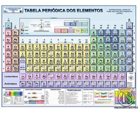 Mapa Tabela Periódica Elementos Químicos 120 X 90cm Dobrada