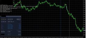 Robô + Set Metatrader Indice E Dólar P/ Day Traders Promoção