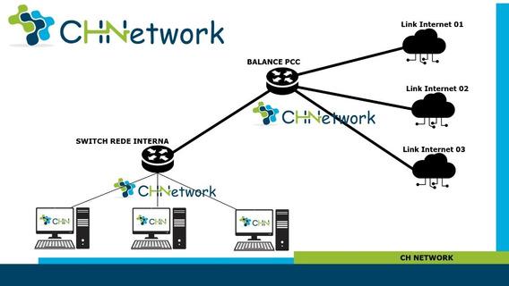 Balance | Load Balance Pcc / Rb750gr3 / Rb1100hx2 / Rb 3011