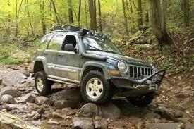 Manual De Taller Jeep Liberty Kj (2002-2007) Español
