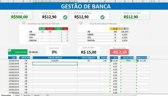 Gerenciamento De Banca Iq Option