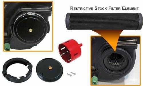 Kit Intake Upgrade Riva Seadoo 130/155/215/255/260 Todos