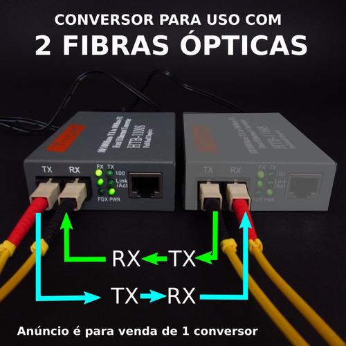 Imagem 1 de 8 de Conversor Mídia Fast 25km Para Uso Com 2 Fibras Ópticas