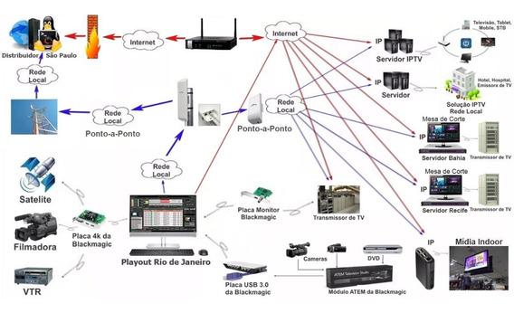 Torre Tv Comunitária + Apenas O Sistema Para A Tv