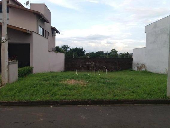 Terreno À Venda, 200 M² Por R$ 125.000,00 - Reserva Das Paineiras - Piracicaba/sp - Te1605