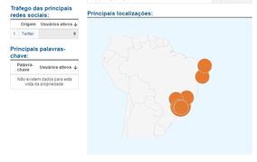 1000 Visitas Br Reais Para Seu Blog