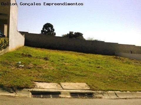 Terreno Para Venda - Altos De Itaici, Indaiatuba / Sp - Te01129 - 2170129