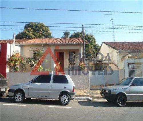 Casa Em Itu Bairro Vila Nova - V40793