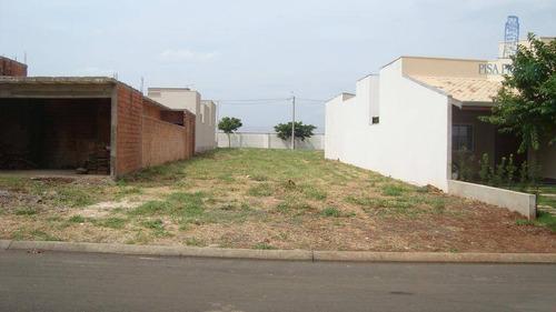 Terreno À Venda, 300 M² Por R$ 235.000,00 - Condomínio Campos Do Conde Ii - Paulínia/sp - Te0351
