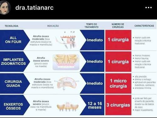 Imagem 1 de 1 de Atendimento Odontológico Especialista.