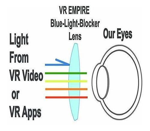 Vr Audifono Lente 3d Realidad Virtual 120 ° Fov Anti