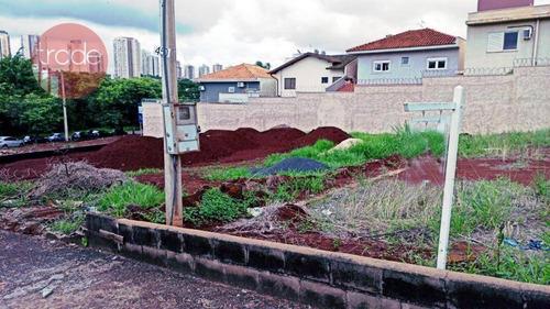 Terreno Para Alugar, 300 M² Por R$ 2.500,00/mês - Jardim Botânico - Ribeirão Preto/sp - Te1576