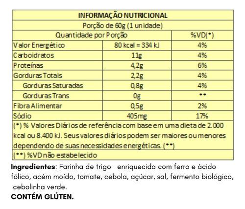 Rótulos, Tabela Nutricional E Design Produtos Alimentícios