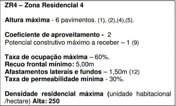 Terreno Para Venda Em São José Dos Pinhais, Afonso Pena - L642_2-750242