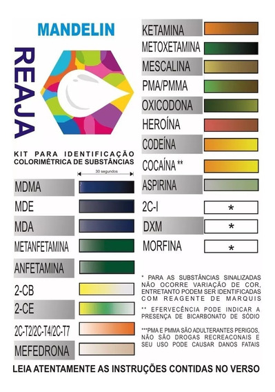 Kit De Identificação Colorimétrica Mandelin 10ml