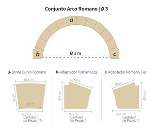 Conjunto Arco Romano Para Piscinas Y Piletas Diámetro 3