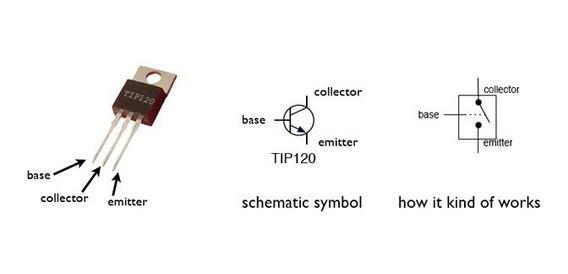 Transistor Tip 120 Kit C/ 5 R$20,00 Py2pcb