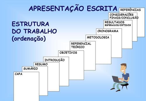 Trabalho Academico 6392899482