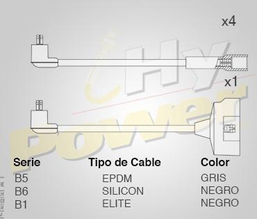 Jgo Cables Bujia Silicon Isuzu Impulse 1.9l 4cil 1986