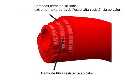 Kit Mangueira Radiador Drc Crf 450 13-14 Vermelha