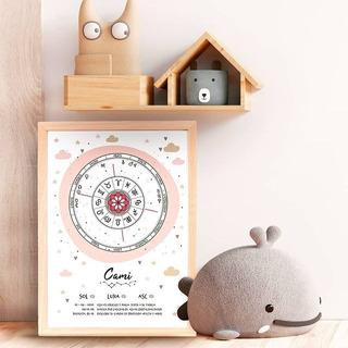 Cuadro Decorativo Carta Astral - Astrología Para Chicos