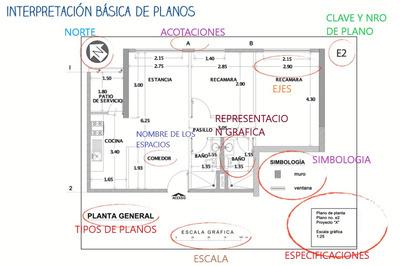 Maestro Contratista, Albañil, Pintor, Plomero, Electricista