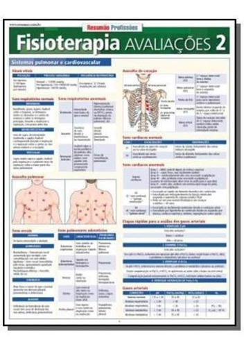 Resumao Profissoes - Fisioterapia - Avaliacoes 2