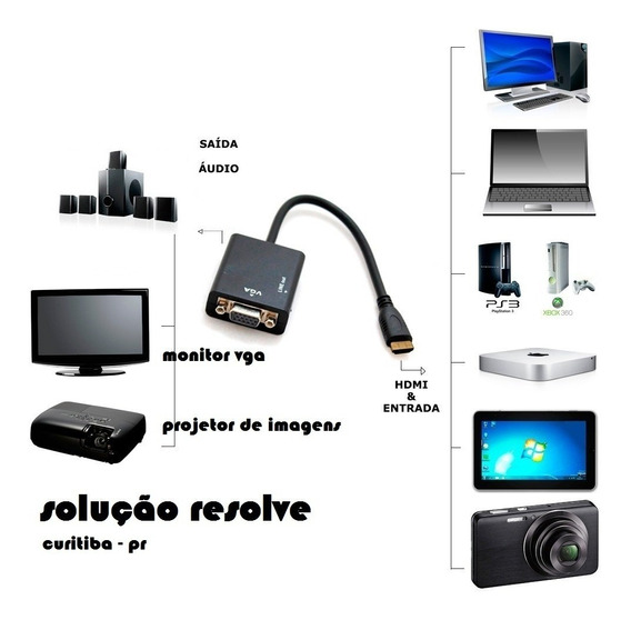Conversor Adaptador Video Hdmi P/ Vga Monitor Games