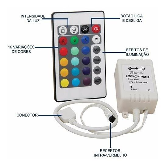 Central Controladora Fita Led Rgb 5050 3528 Controle 12v