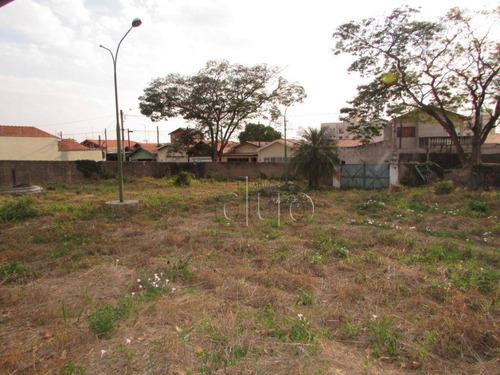 Imagem 1 de 3 de Terreno À Venda, 315 M² Por R$ 200.000,00 - Jardim Parque Jupiá - Piracicaba/sp - Te0209