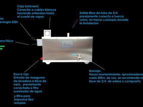 Generador De Vapor 7m3 Eléctrico